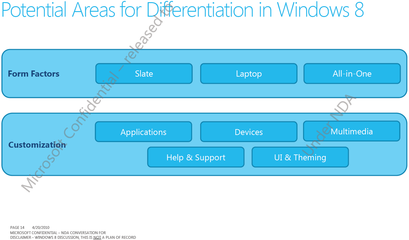 Секретная презентация Windows 8